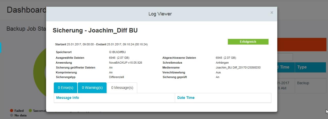Dashboar  Backup Job S  Failed Succe  •JD No data  Sicherung - Joachim_Diff BU  startzeit 25011017, - Endzeit 25011017,  Speicherort  Ausgewählte Dateien  Anwendu ng  Sicherung geöffneter Dateien  Komprimierung  8948 (2.07 GB)  NovaaACKUP vi8_os.928  Differenziell  O Message(s)  Log Viewer  Abgeschlossene Oateien  Schreibmodus  Medienname  Verschlüsselung  Sicherung geprüft  Date Time  Erfolgreich  6948 (207 Ga)  Anhängen  Joachim au Diff 2017012soe0030  Sicherungstyp  O Error(s)  Message Into  Time  2017  Type  Backup  O Waming(s)